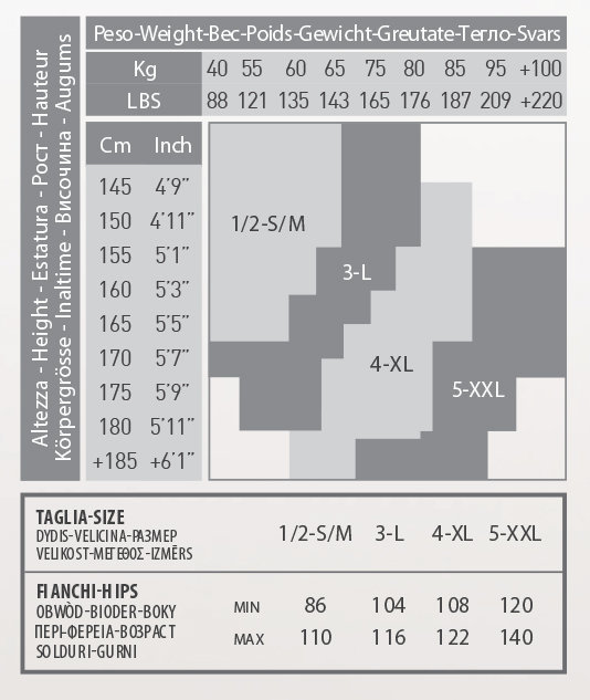 Zeķbikses ar kompresiju PUSH-UP šortiņiem 20 den Īpašais izmērs 5/XXL DONNA BC